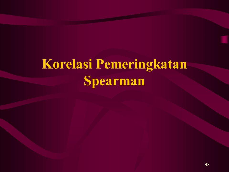 48 Korelasi Pemeringkatan Spearman