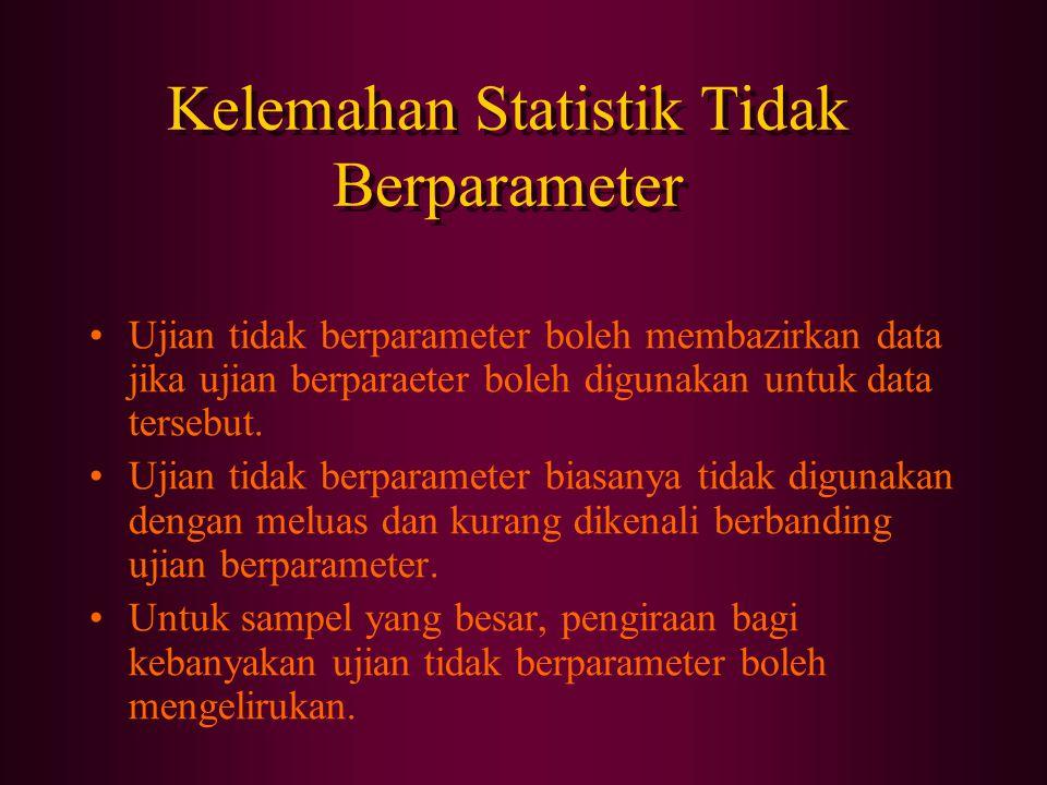 Kelemahan Statistik Tidak Berparameter Ujian tidak berparameter boleh membazirkan data jika ujian berparaeter boleh digunakan untuk data tersebut.
