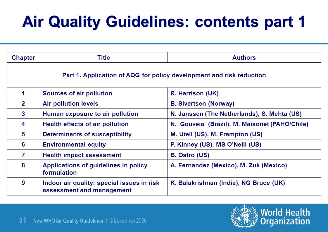 New WHO Air Quality Guidelines | 13 December 2006 3 |3 | Air Quality Guidelines: contents part 1 ChapterTitleAuthors Part 1.