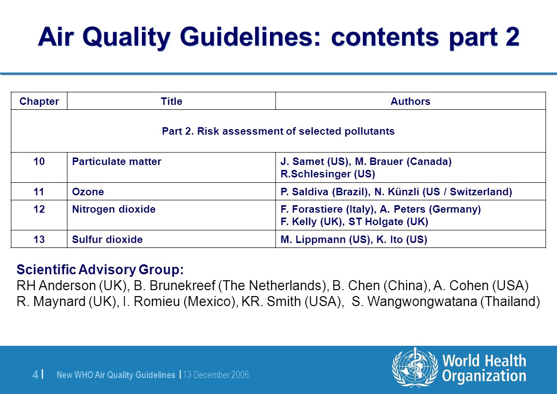 New WHO Air Quality Guidelines | 13 December 2006 4 |4 | Air Quality Guidelines: contents part 2 ChapterTitleAuthors Part 2.