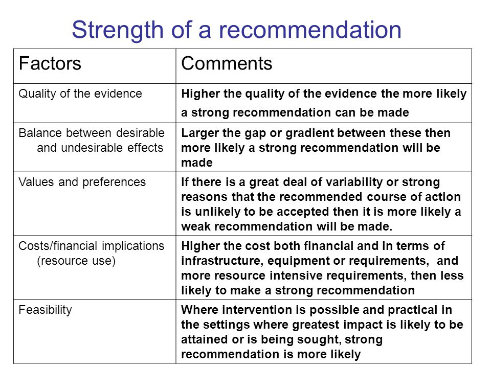 Strength of a recommendation FactorsComments Quality of the evidenceHigher the quality of the evidence the more likely a strong recommendation can be made Balance between desirable and undesirable effects Larger the gap or gradient between these then more likely a strong recommendation will be made Values and preferencesIf there is a great deal of variability or strong reasons that the recommended course of action is unlikely to be accepted then it is more likely a weak recommendation will be made.