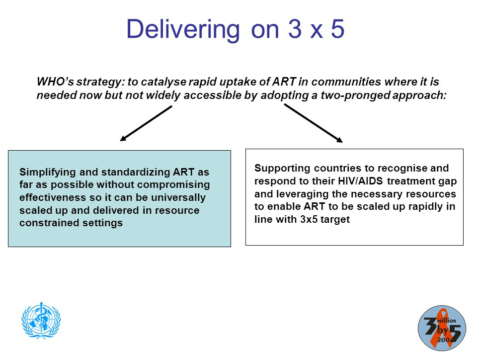 Delivering on 3 x 5 WHO's strategy: to catalyse rapid uptake of ART in communities where it is needed now but not widely accessible by adopting a two-pronged approach: Supporting countries to recognise and respond to their HIV/AIDS treatment gap and leveraging the necessary resources to enable ART to be scaled up rapidly in line with 3x5 target Simplifying and standardizing ART as far as possible without compromising effectiveness so it can be universally scaled up and delivered in resource constrained settings