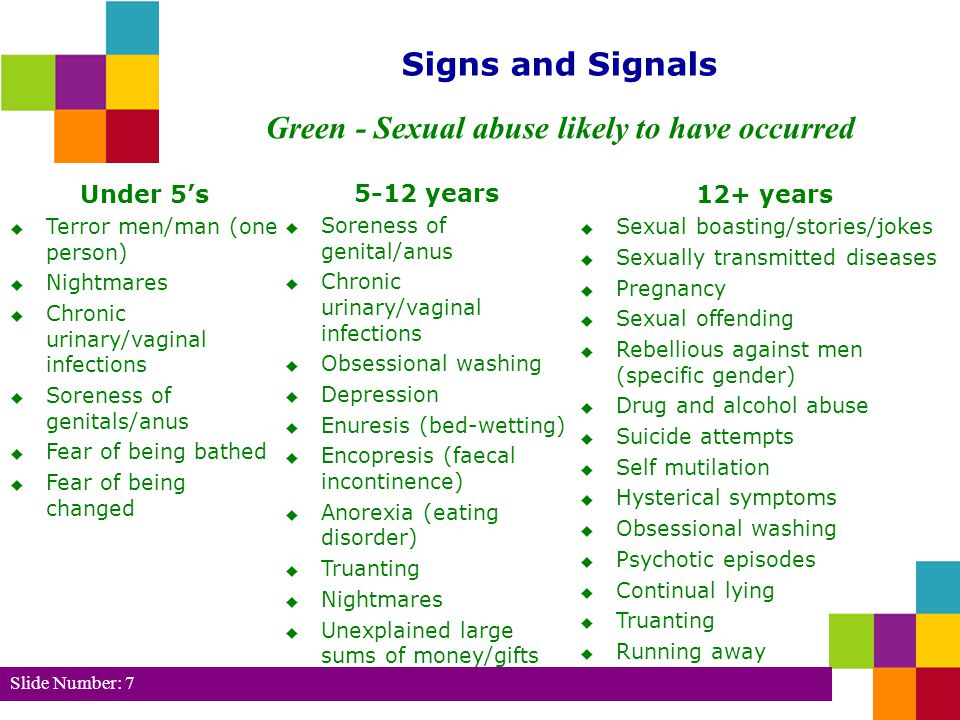 Slide Number: 8 Signs and Signals Red - High probability of sexual abuse occurred Under 5's  Disclosure  Genital injuries  Sexually transmitted diseases  Vivid details of sexual activity (such as penetration, oral sex, ejaculation)  Compulsive masturbation  Sexual drawings  Sexualised play usually acting out explicit sexual acts 5-12 years  Disclose  Genital injuries  Sexually transmitted diseases  Sexual stories/poems  Exposing themselves  Masturbation in contextual inappropriate fashion  Sexually active  Suicide attempts  Running away  Alcohol and drug abuse 12+ years  Disclosure  Genital injuries  Self mutilation of breasts/genitals  Pregnancy  Sexually transmitted diseases  Prostitution
