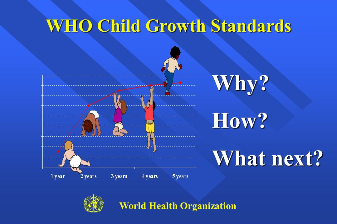 Why?How? What next? World Health Organization WHO Child Growth Standards