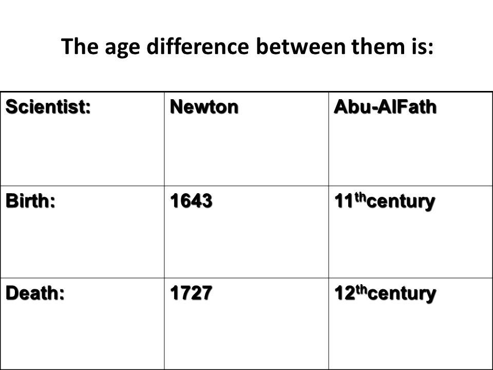 The age difference between them is: Scientist:NewtonAbu-AlFath Birth:1643 11 th century Death:1727 12 th century