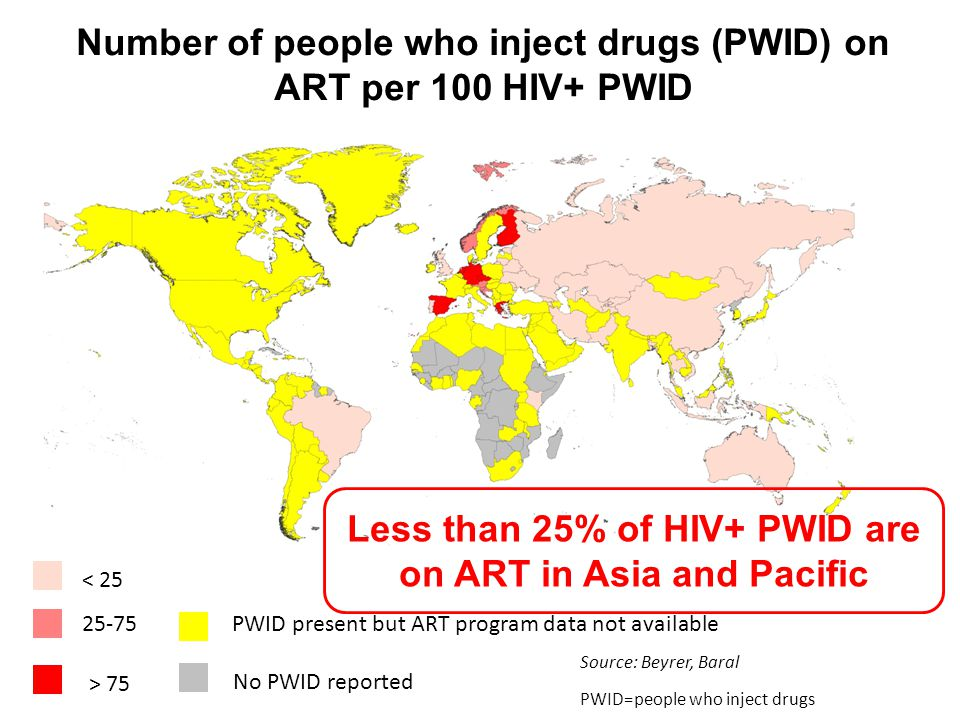 Number of people who inject drugs (PWID) on ART per 100 HIV+ PWID Source: Beyrer, Baral Less than 25% of HIV+ PWID are on ART in Asia and Pacific < 25 25-75 > 75 PWID present but ART program data not available No PWID reported PWID=people who inject drugs