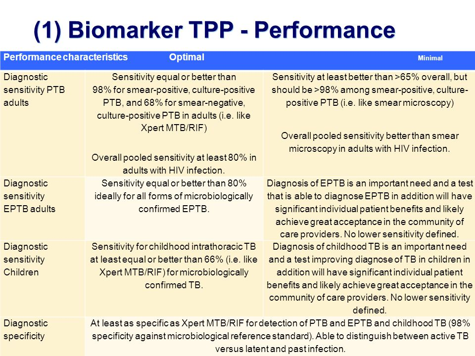 11 | (1) Biomarker TPP - Performance Performance characteristicsOptimal Minimal Diagnostic sensitivity PTB adults Sensitivity equal or better than 98% for smear-positive, culture-positive PTB, and 68% for smear-negative, culture-positive PTB in adults (i.e.