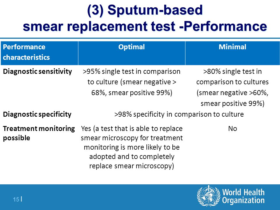 15 | (3) Sputum-based smear replacement test -Performance Performance characteristics OptimalMinimal Diagnostic sensitivity >95% single test in comparison to culture (smear negative > 68%, smear positive 99%) >80% single test in comparison to cultures (smear negative >60%, smear positive 99%) Diagnostic specificity>98% specificity in comparison to culture Treatment monitoring possible Yes (a test that is able to replace smear microscopy for treatment monitoring is more likely to be adopted and to completely replace smear microscopy) No