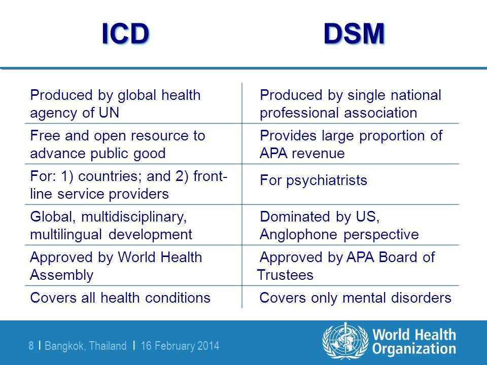Bangkok, Thailand | 16 February 2014 8 | ICD DSM Produced by global health agency of UN Produced by single national professional association Free and