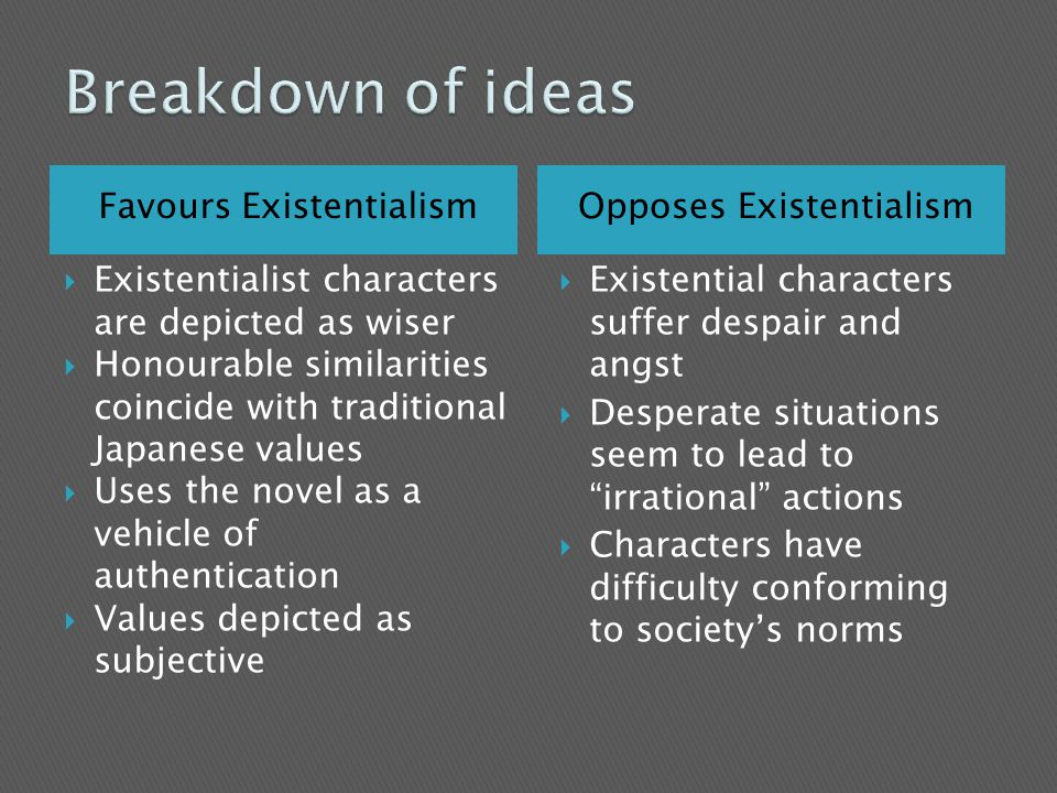 """Favours ExistentialismOpposes Existentialism  Existential characters suffer despair and angst  Desperate situations seem to lead to """"irrational"""" act"""