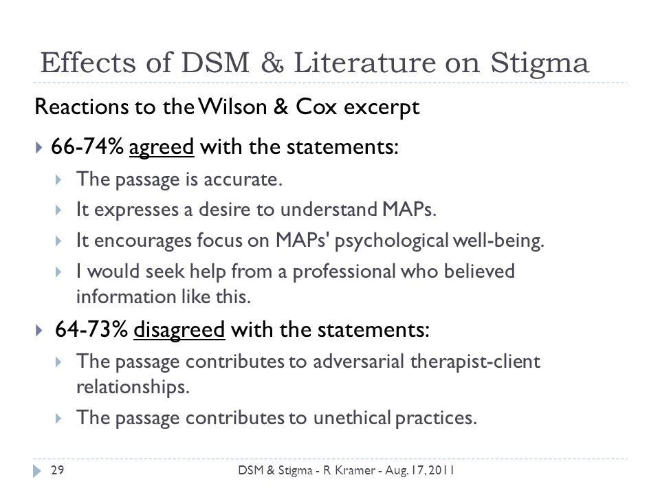 Effects of DSM & Literature on Stigma Reactions to the Wilson & Cox excerpt  66-74% agreed with the statements:  The passage is accurate.