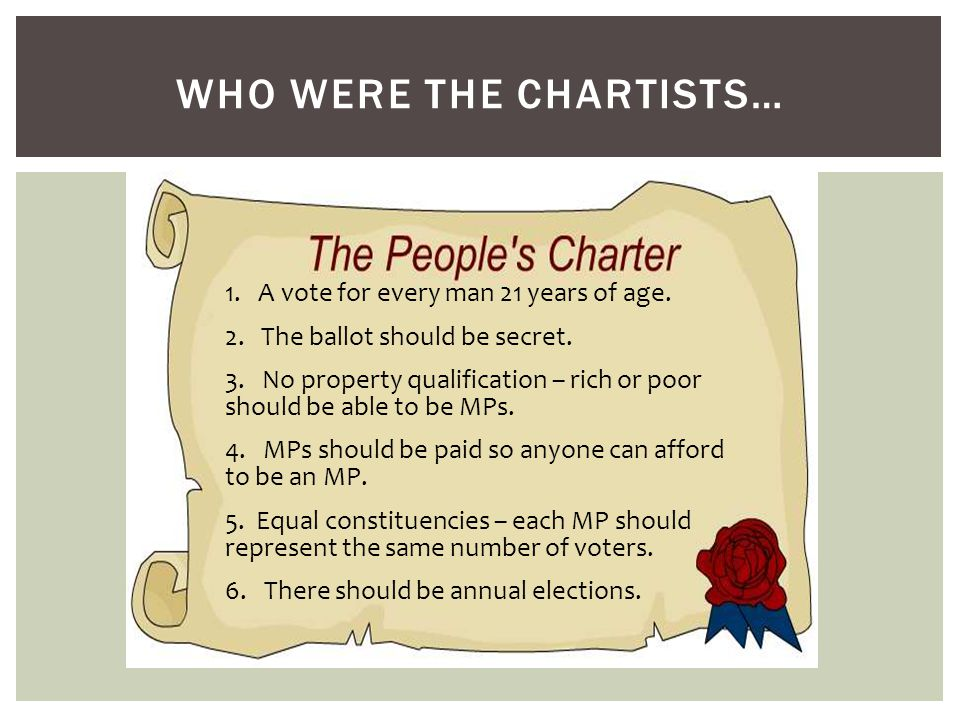 WHO WERE THE CHARTISTS… 1. A vote for every man 21 years of age. 2. The ballot should be secret. 3. No property qualification – rich or poor should be