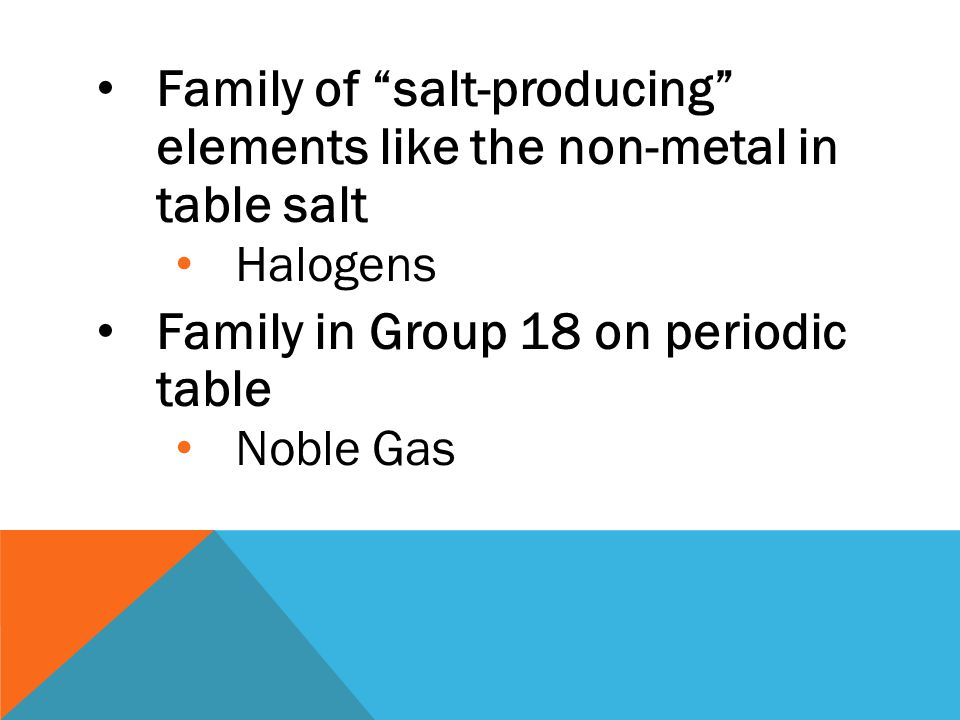 Horizontal rows on the periodic table Periods Each elements in a period is in a ______ group Different