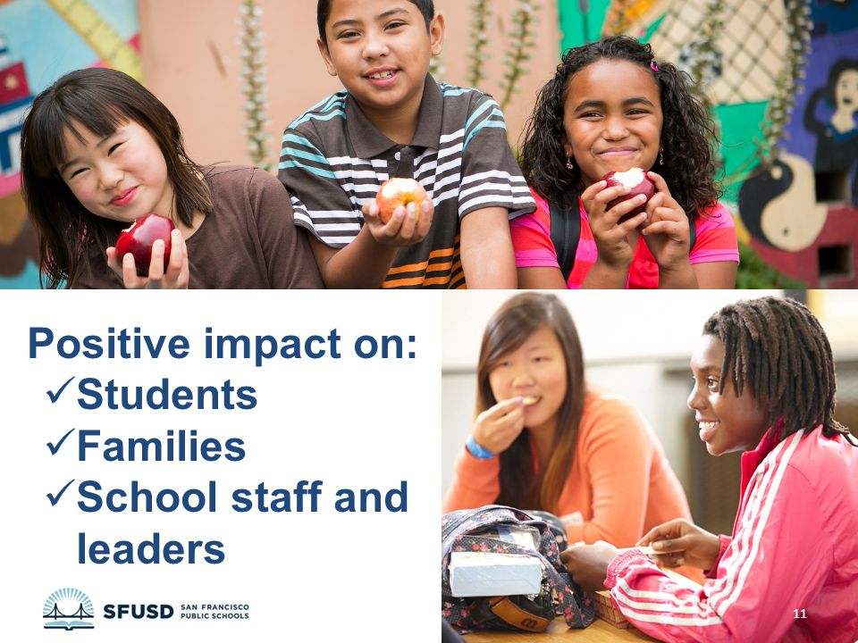 Positive impact on: Students Families School staff and leaders 11