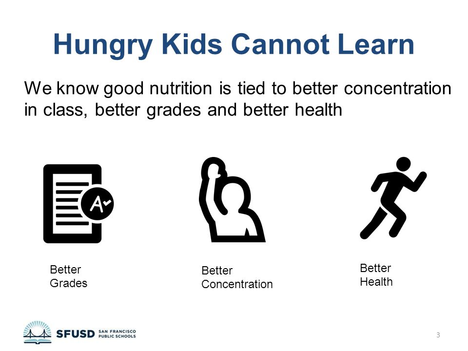 Better Grades Better Concentration Better Health We know good nutrition is tied to better concentration in class, better grades and better health Hung