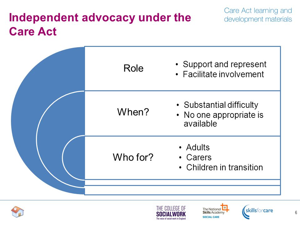 Independent advocacy under the Care Act Role When.
