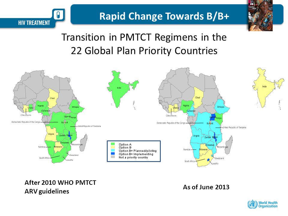Transition in PMTCT Regimens in the 22 Global Plan Priority Countries After 2010 WHO PMTCT ARV guidelines As of June 2013 Rapid Change Towards B/B+