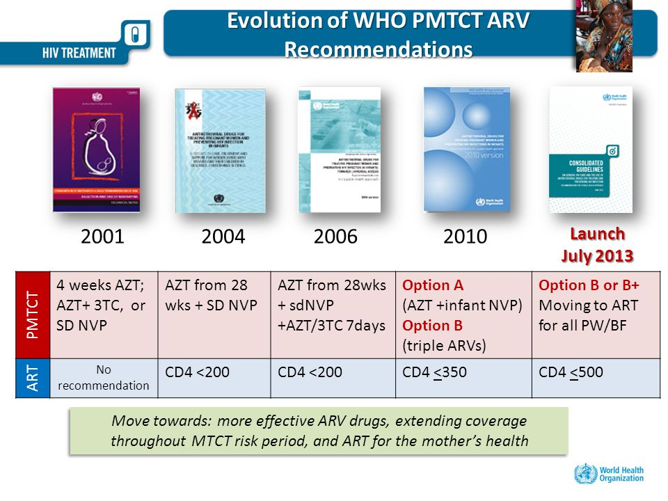 Evolution of WHO PMTCT ARV Recommendations 20012006 2010 2004 Launch July 2013 PMTCT 4 weeks AZT; AZT+ 3TC, or SD NVP AZT from 28 wks + SD NVP AZT fro