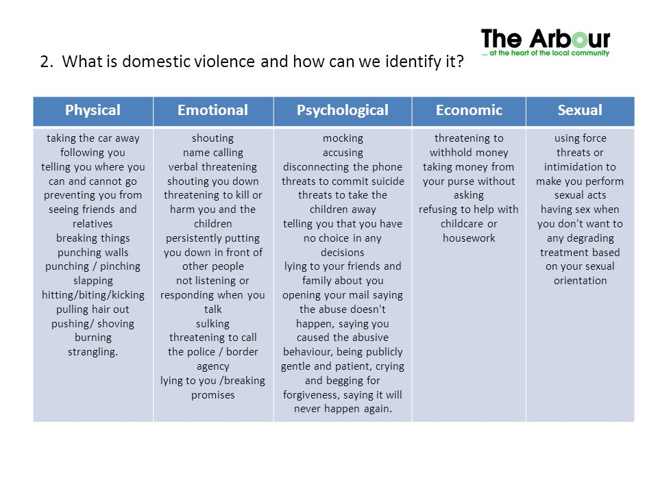 2. What is domestic violence and how can we identify it.