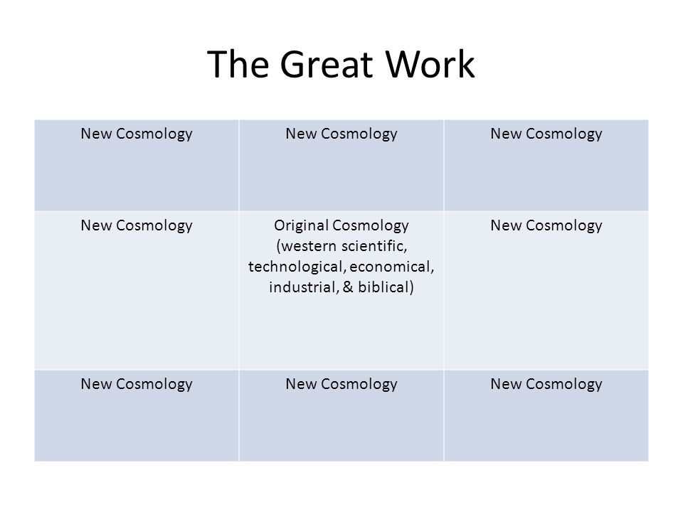 The Great Work New Cosmology Original Cosmology (western scientific, technological, economical, industrial, & biblical) New Cosmology