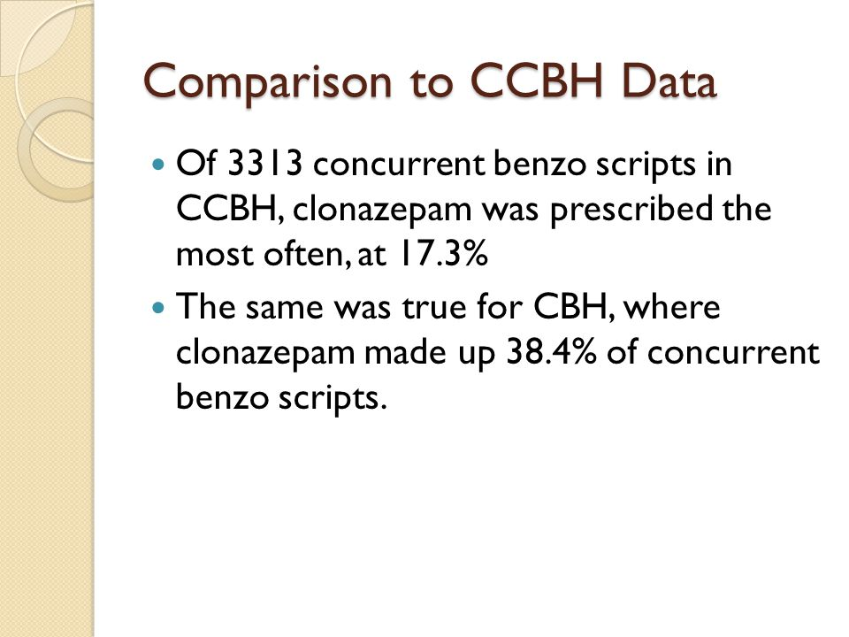 Comparison to CCBH Data Of 3313 concurrent benzo scripts in CCBH, clonazepam was prescribed the most often, at 17.3% The same was true for CBH, where clonazepam made up 38.4% of concurrent benzo scripts.