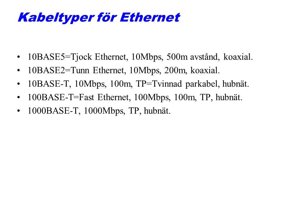 Kabeltyper för Ethernet 10BASE5=Tjock Ethernet, 10Mbps, 500m avstånd, koaxial.
