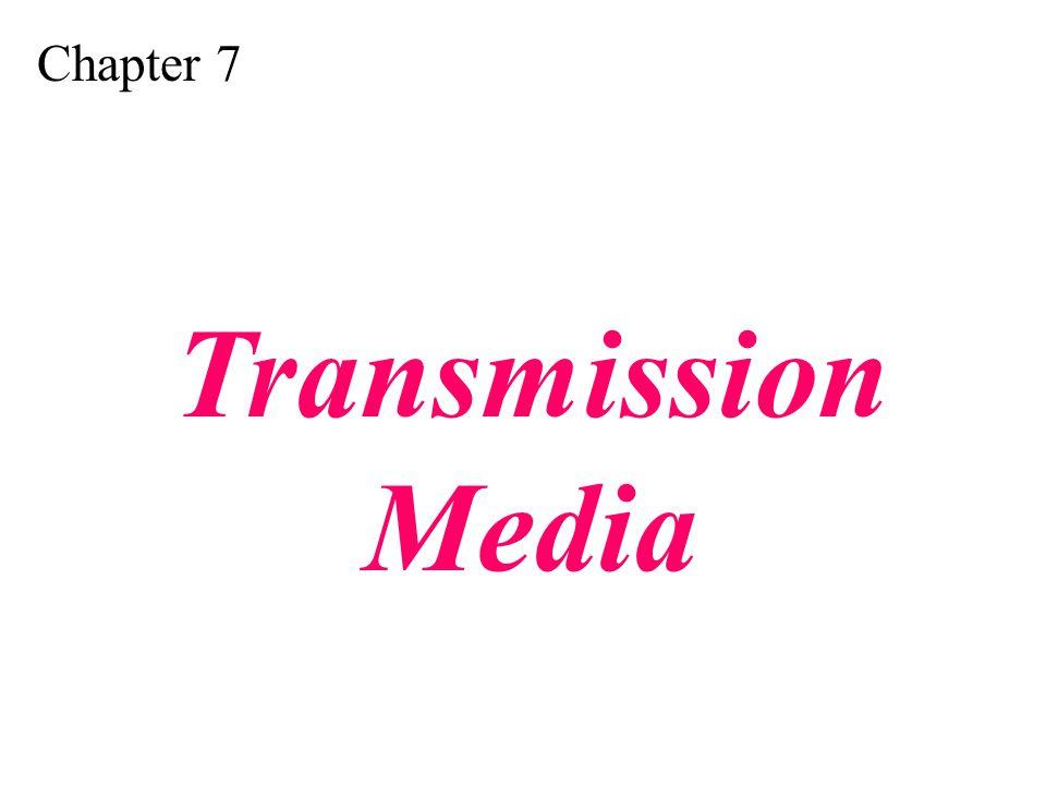 Chapter 9 Bredbandsaccess- tekniker