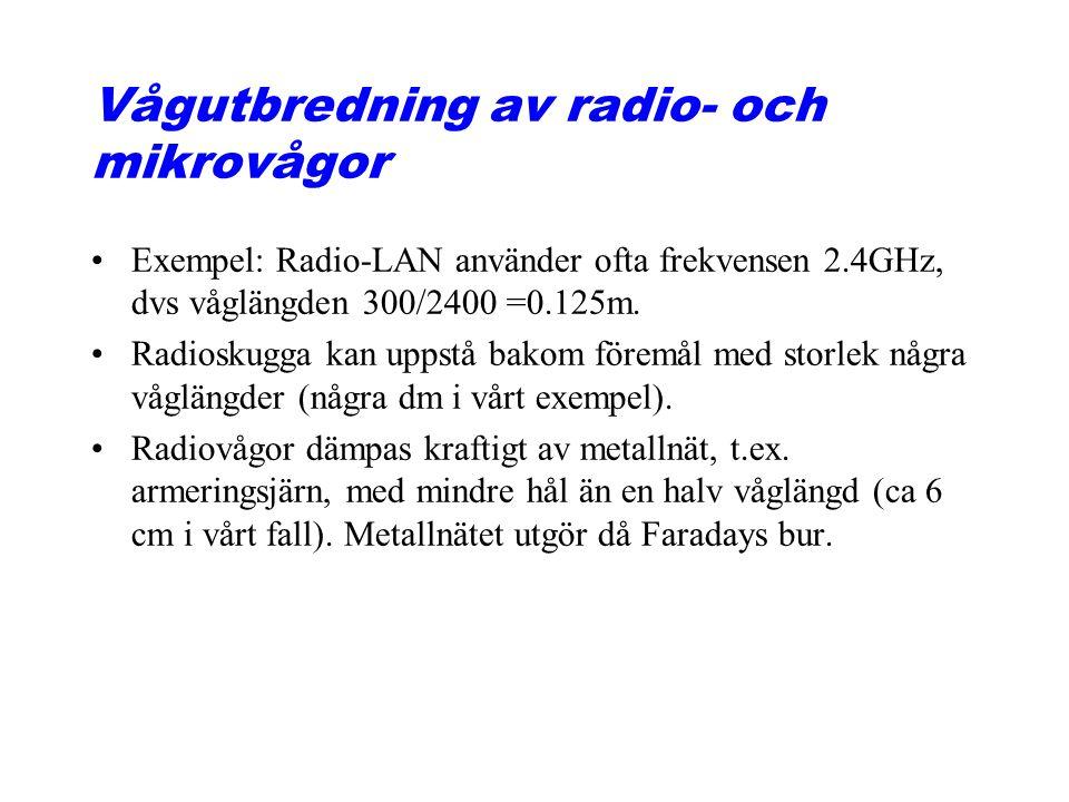 Vågutbredning av radio- och mikrovågor Exempel: Radio-LAN använder ofta frekvensen 2.4GHz, dvs våglängden 300/2400 =0.125m.