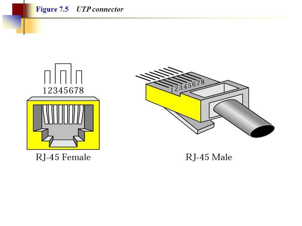 Figure 8.8 Time-slot interchange
