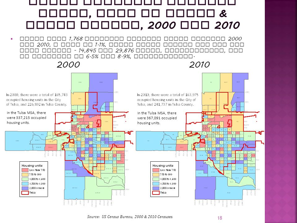 18 20002010 Sour Source: US Census Bureau, 2000 & 2010 Censuses.  Tulsa lost 1,768 occupied housing units between 2000 and 2010, a loss of 1.1%, whil