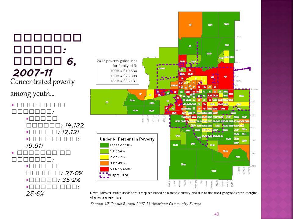 40 Source: US Census Bureau 2007-11 American Community Survey.