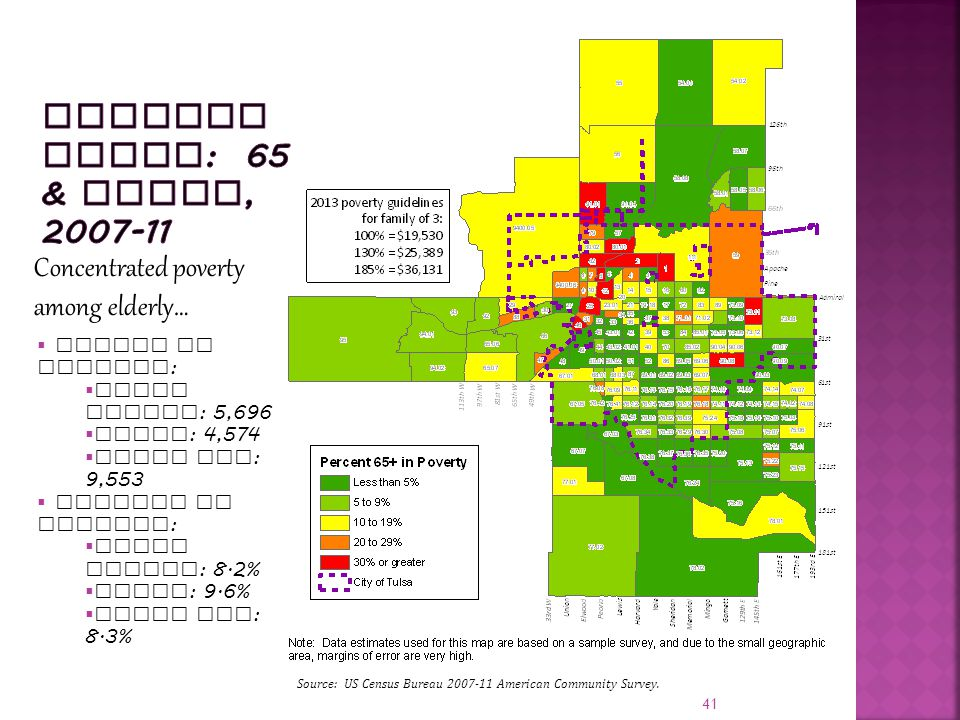 41 Source: US Census Bureau 2007-11 American Community Survey.