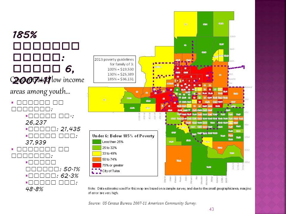 43 Source: US Census Bureau 2007-11 American Community Survey.