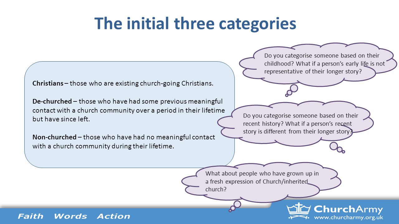 The initial three categories Christians – those who are existing church-going Christians.
