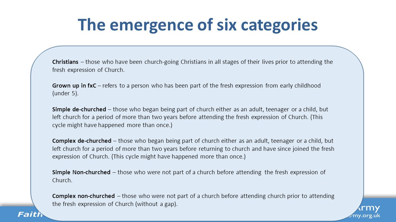 The emergence of six categories Christians – those who have been church-going Christians in all stages of their lives prior to attending the fresh expression of Church.