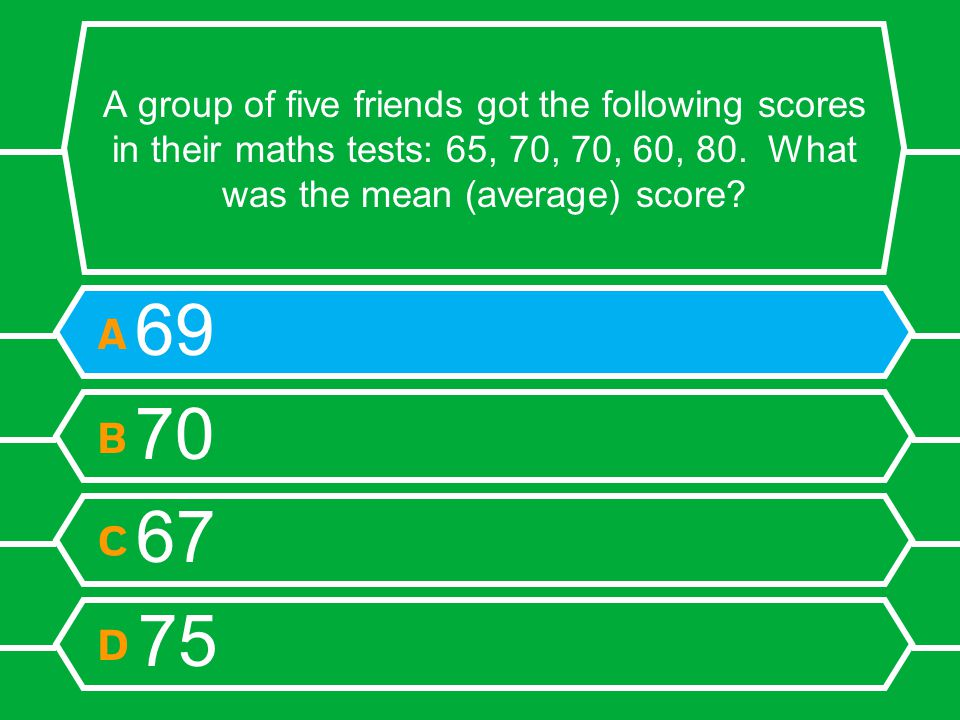 A group of five friends got the following scores in their maths tests: 65, 70, 70, 60, 80.