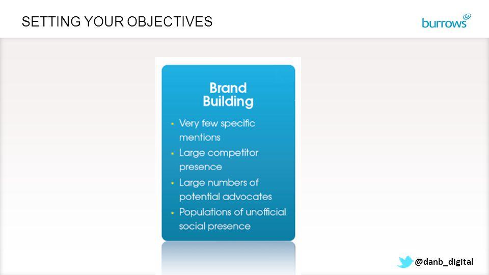 SETTING YOUR OBJECTIVES @danb_digital