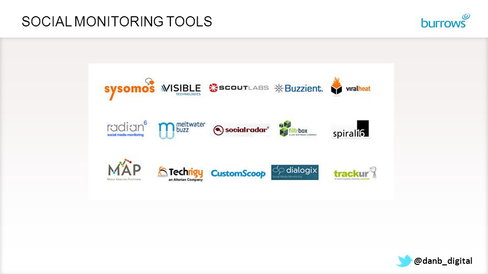 SOCIAL MONITORING TOOLS @danb_digital