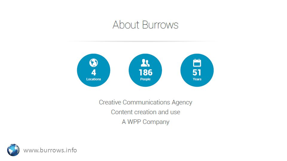 www.burrows.info