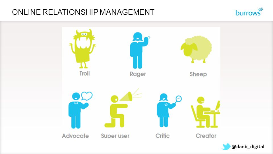 ONLINE RELATIONSHIP MANAGEMENT @danb_digital