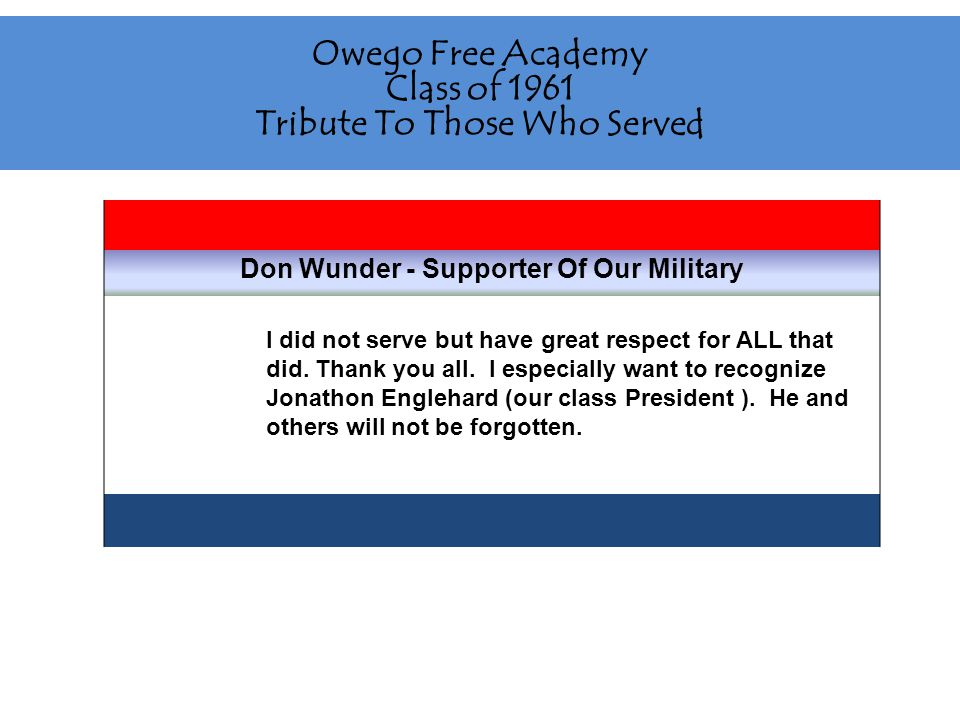Don Wunder - Supporter Of Our Military I did not serve but have great respect for ALL that did.