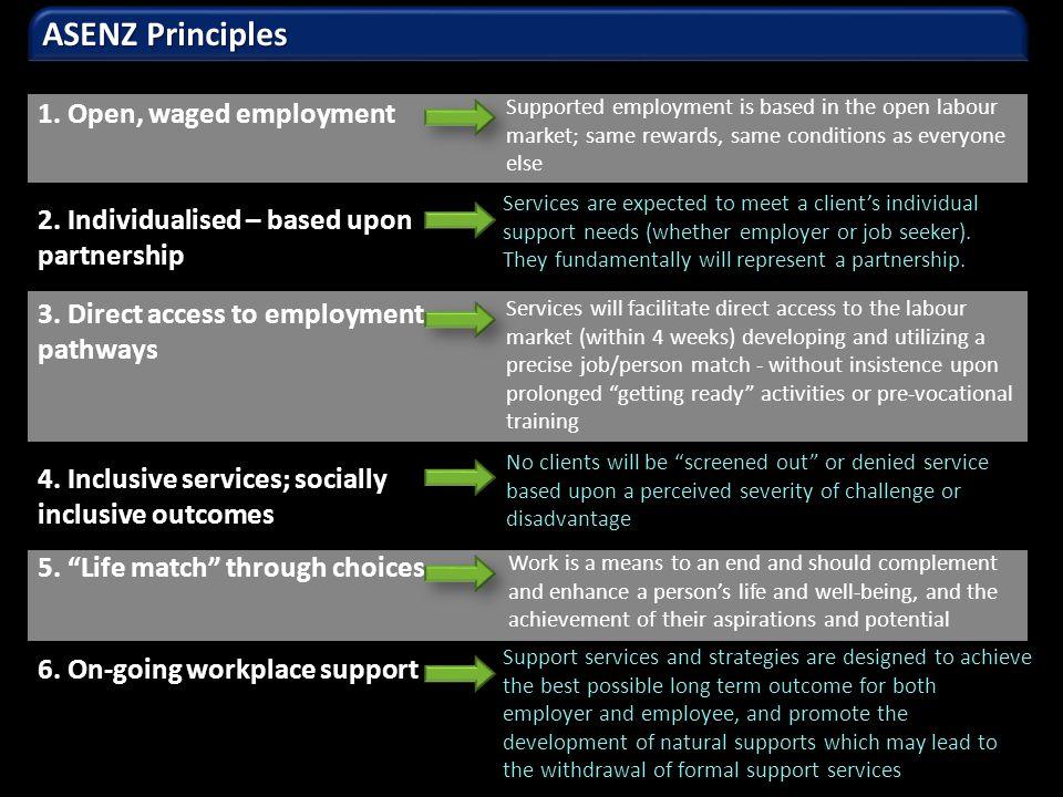 4. Inclusive services; socially inclusive outcomes ASENZ Principles 1.