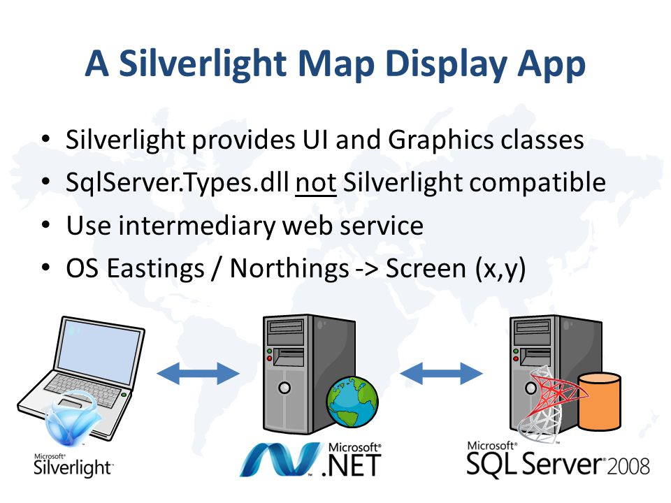 A Silverlight Map Display App Silverlight provides UI and Graphics classes SqlServer.Types.dll not Silverlight compatible Use intermediary web service OS Eastings / Northings -> Screen (x,y)