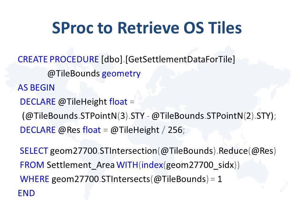 SProc to Retrieve OS Tiles CREATE PROCEDURE [dbo].[GetSettlementDataForTile] @TileBounds geometry AS BEGIN DECLARE @TileHeight float = (@TileBounds.ST