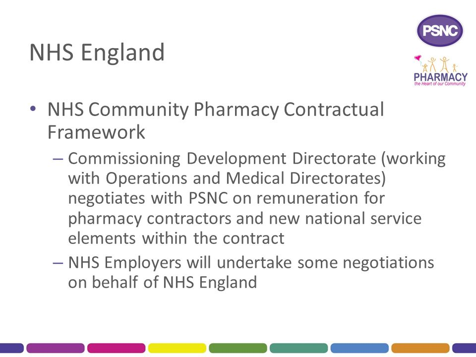 NHS England NHS Community Pharmacy Contractual Framework – Commissioning Development Directorate (working with Operations and Medical Directorates) ne