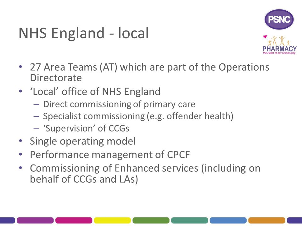 NHS England - local 27 Area Teams (AT) which are part of the Operations Directorate 'Local' office of NHS England – Direct commissioning of primary ca