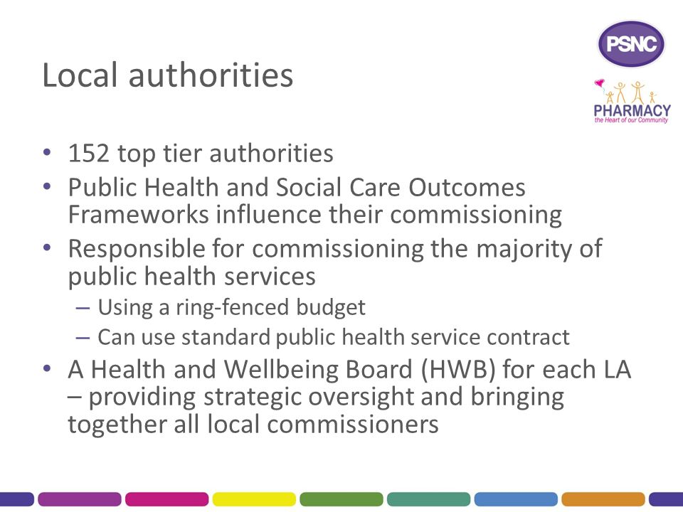 Local authorities 152 top tier authorities Public Health and Social Care Outcomes Frameworks influence their commissioning Responsible for commissioni