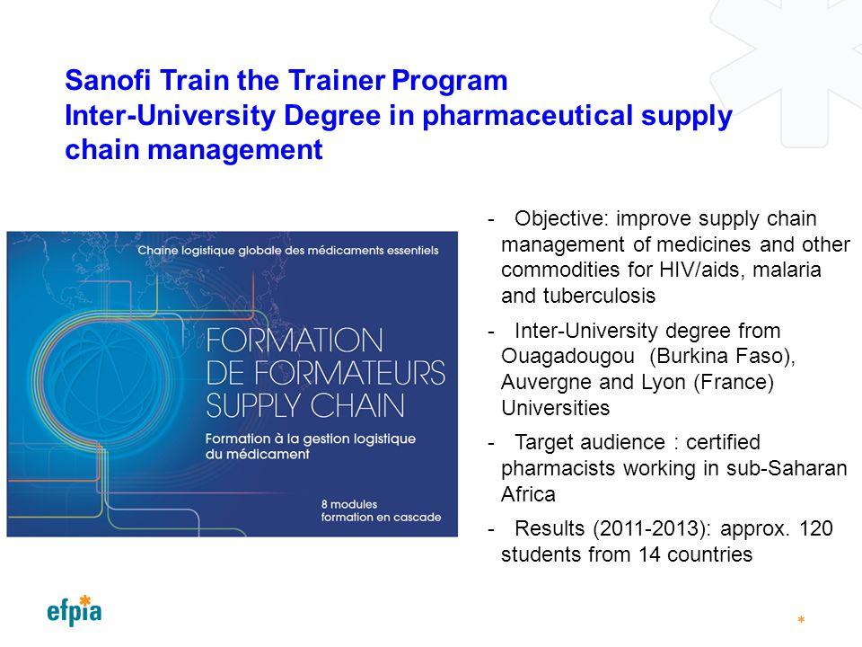 Sanofi Train the Trainer Program Inter-University Degree in pharmaceutical supply chain management -Objective: improve supply chain management of medi