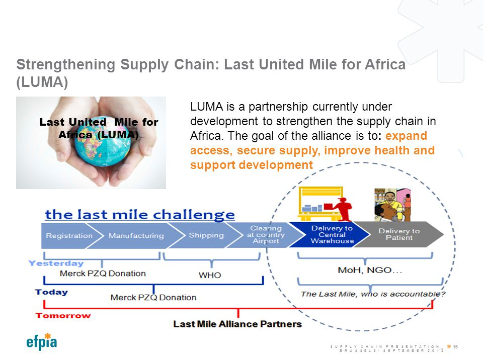 Strengthening Supply Chain: Last United Mile for Africa (LUMA) 16 LUMA is a partnership currently under development to strengthen the supply chain in