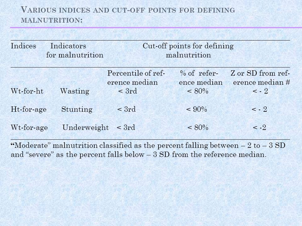 V ARIOUS INDICES AND CUT - OFF POINTS FOR DEFINING MALNUTRITION : __________________________________________________________________________ Indices I
